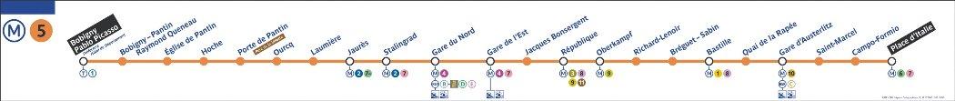 metro_paris_ligne_5